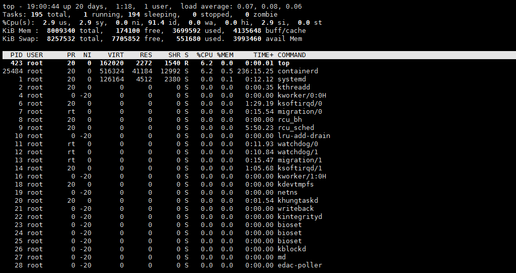 top命令和pstree 和 kill命令详解