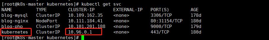 k8s HTTPS安全机制CA认证