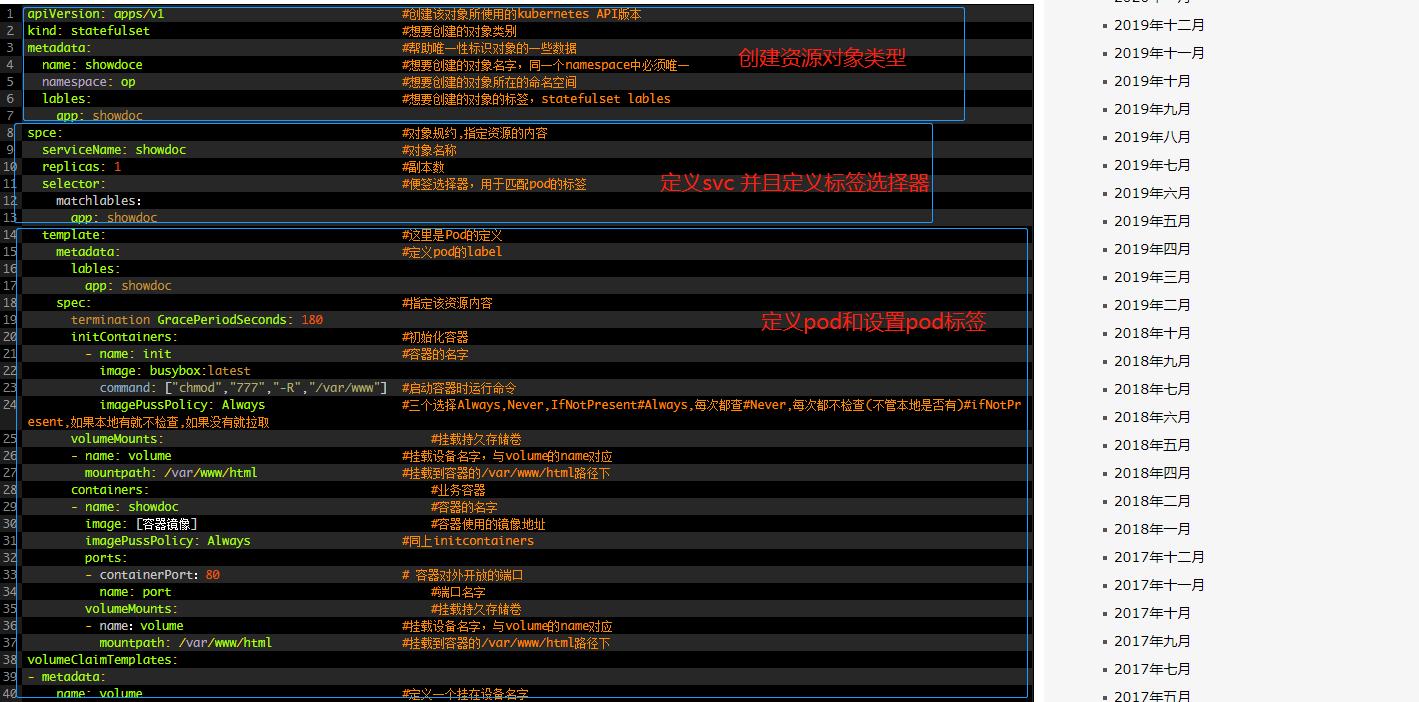 yaml-k8s 属性解释整理