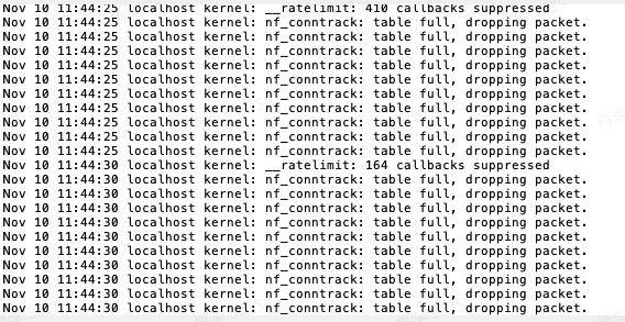iptables的conntrack表满了导致访问丢包(droping packge)
